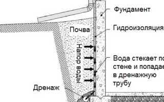 Должностная инструкция машиниста инструктора локомотивных бригад